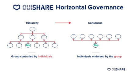 ouishare-collaborative-economy-norway-17-638